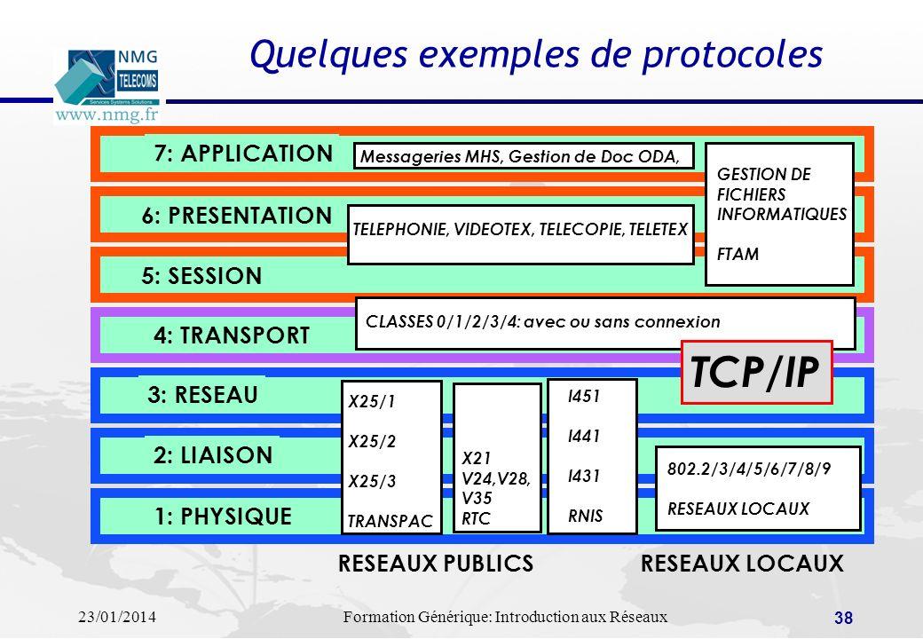 23/01/2014Formation Générique: Introduction aux Réseaux 38 Quelques exemples de protocoles 7: APPLICATION 6: PRESENTATION 5: SESSION 4: TRANSPORT 3: R