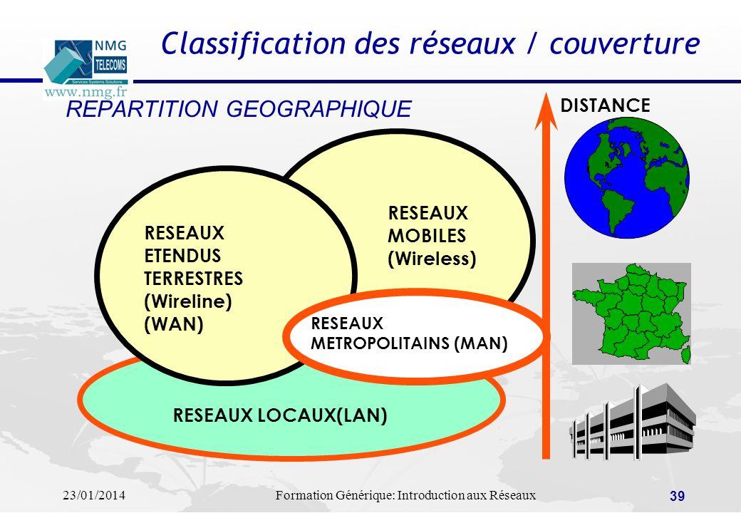 23/01/2014Formation Générique: Introduction aux Réseaux 39 Classification des réseaux / couverture REPARTITION GEOGRAPHIQUE RESEAUX ETENDUS TERRESTRES