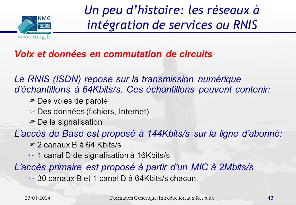 23/01/2014Formation Générique: Introduction aux Réseaux 43 Un peu dhistoire: les réseaux à intégration de services ou RNIS Voix et données en commutat
