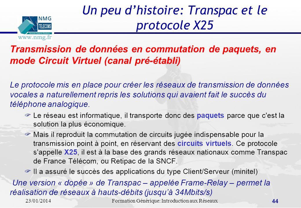 23/01/2014Formation Générique: Introduction aux Réseaux 44 Un peu dhistoire: Transpac et le protocole X25 Transmission de données en commutation de pa