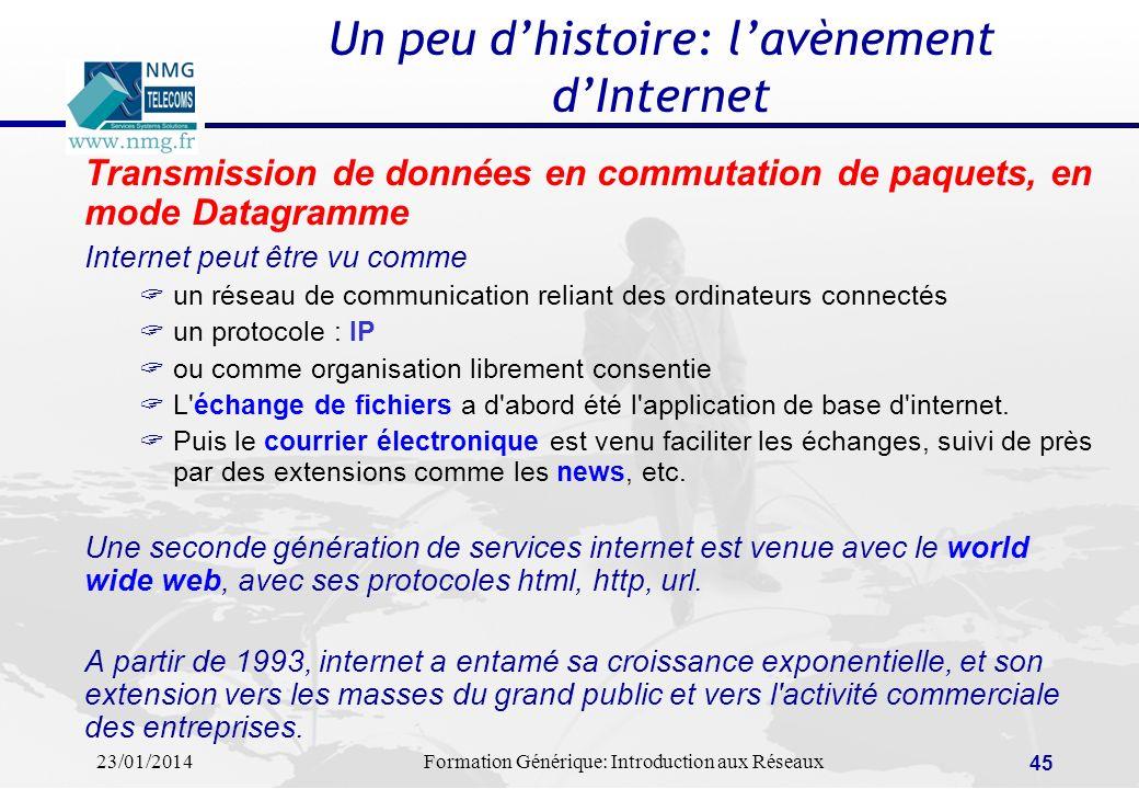 23/01/2014Formation Générique: Introduction aux Réseaux 45 Un peu dhistoire: lavènement dInternet Transmission de données en commutation de paquets, e