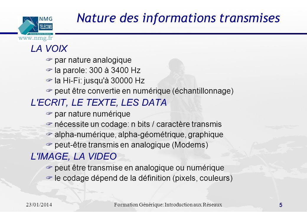 23/01/2014Formation Générique: Introduction aux Réseaux 5 Nature des informations transmises LA VOIX par nature analogique la parole: 300 à 3400 Hz la