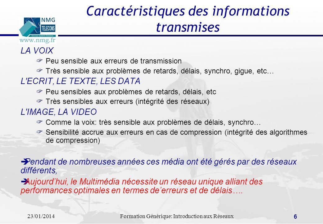 23/01/2014Formation Générique: Introduction aux Réseaux 6 Caractéristiques des informations transmises LA VOIX Peu sensible aux erreurs de transmissio