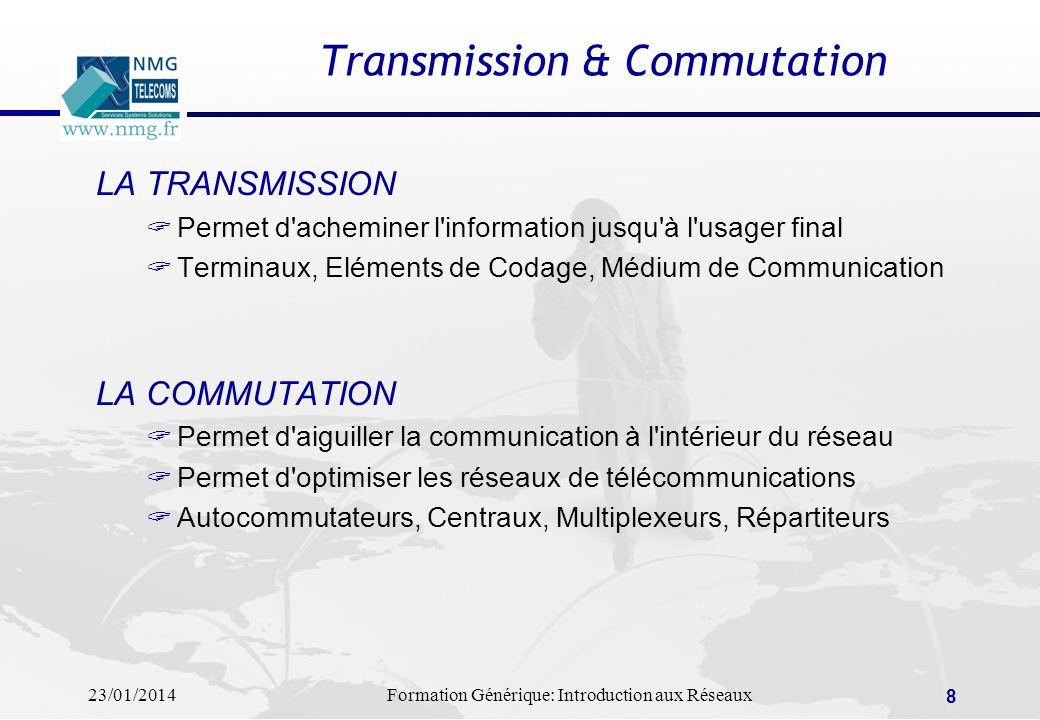 23/01/2014Formation Générique: Introduction aux Réseaux 8 Transmission & Commutation LA TRANSMISSION Permet d'acheminer l'information jusqu'à l'usager