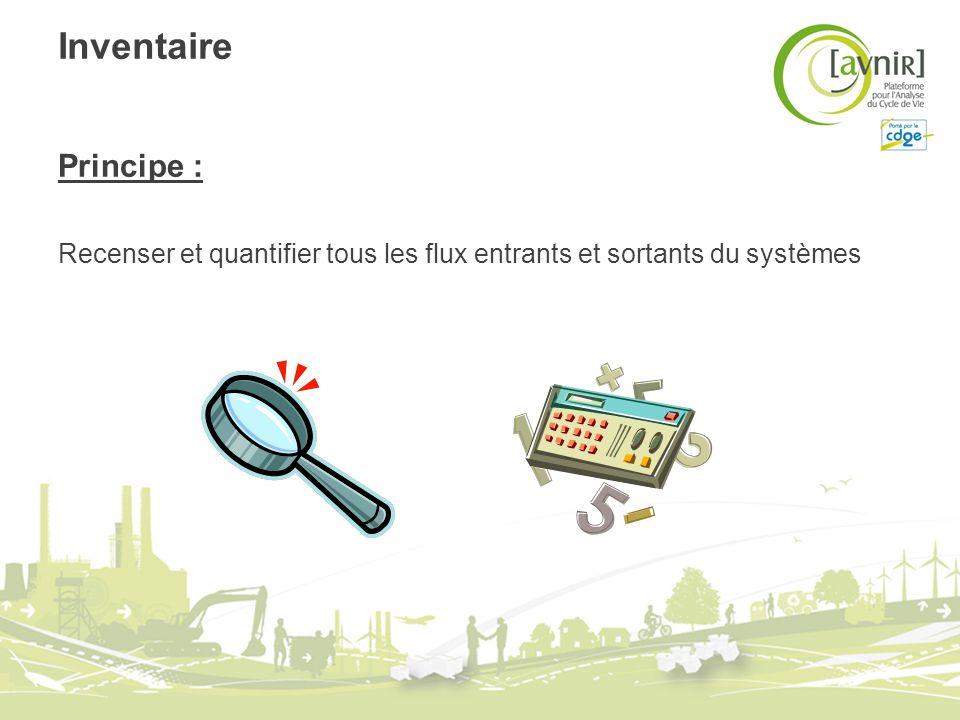 Inventaire Principe : Recenser et quantifier tous les flux entrants et sortants du systèmes