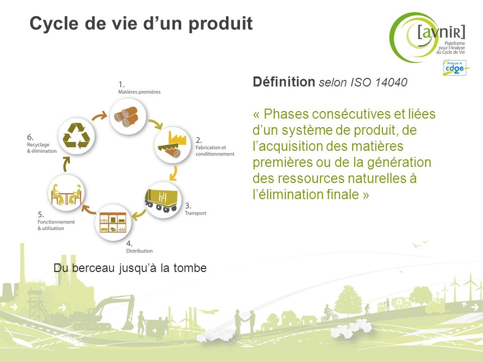 Cycle de vie dun produit Définition selon ISO 14040 « Phases consécutives et liées dun système de produit, de lacquisition des matières premières ou de la génération des ressources naturelles à lélimination finale » Du berceau jusquà la tombe