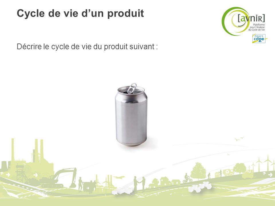 Cycle de vie dun produit Décrire le cycle de vie du produit suivant :