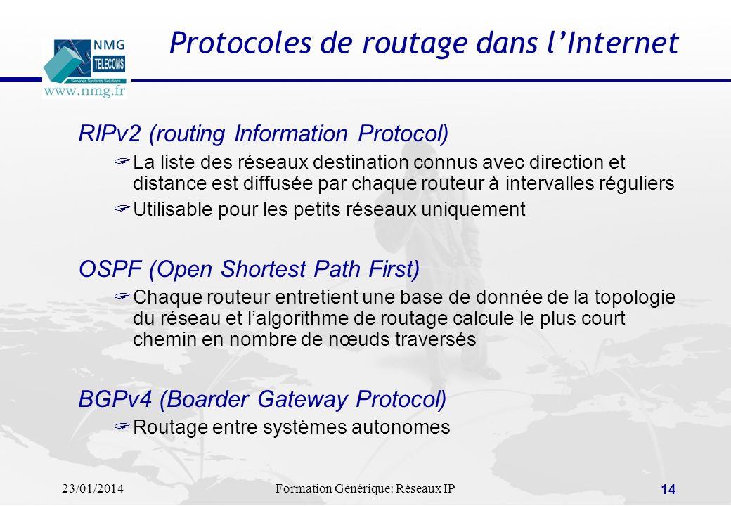23/01/2014Formation Générique: Réseaux IP 14 Protocoles de routage dans lInternet RIPv2 (routing Information Protocol) La liste des réseaux destinatio