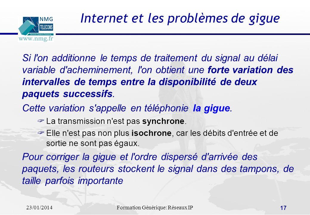 23/01/2014Formation Générique: Réseaux IP 17 Internet et les problèmes de gigue Si l'on additionne le temps de traitement du signal au délai variable
