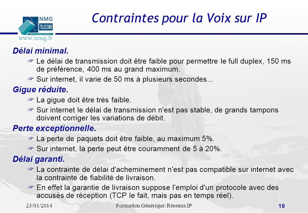 23/01/2014Formation Générique: Réseaux IP 19 Contraintes pour la Voix sur IP Délai minimal. Le délai de transmission doit être faible pour permettre l