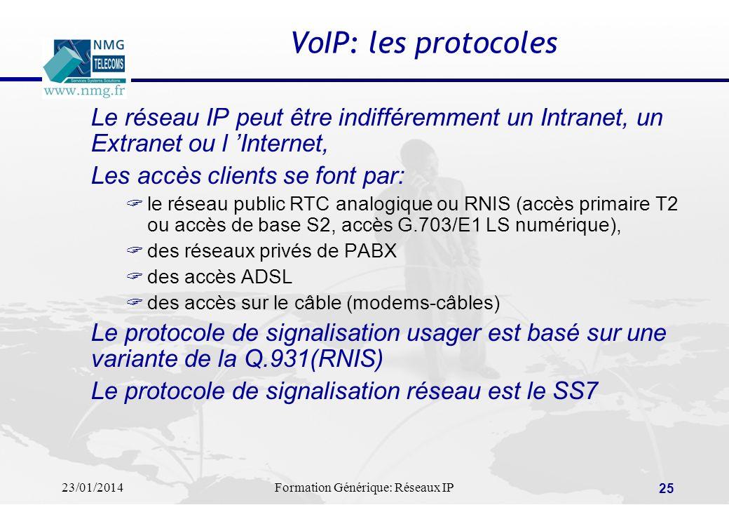 23/01/2014Formation Générique: Réseaux IP 25 VoIP: les protocoles Le réseau IP peut être indifféremment un Intranet, un Extranet ou l Internet, Les ac