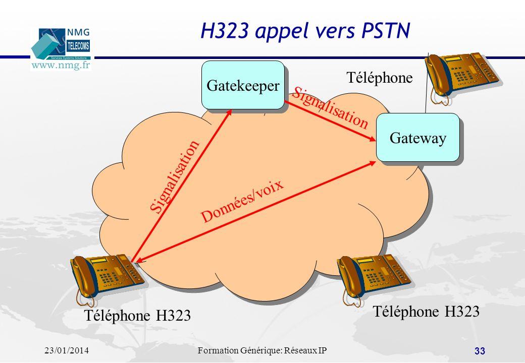 23/01/2014Formation Générique: Réseaux IP 33 H323 appel vers PSTN Gatekeeper Gateway Téléphone H323 Téléphone Signalisation Données/voix