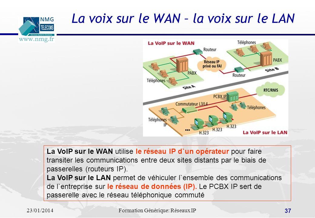 23/01/2014Formation Générique: Réseaux IP 37 La voix sur le WAN – la voix sur le LAN La VoIP sur le WAN utilise le réseau IP d`un opérateur pour faire
