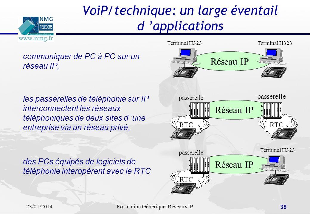 23/01/2014Formation Générique: Réseaux IP 38 VoiP/technique: un large éventail d applications communiquer de PC à PC sur un réseau IP, les passerelles