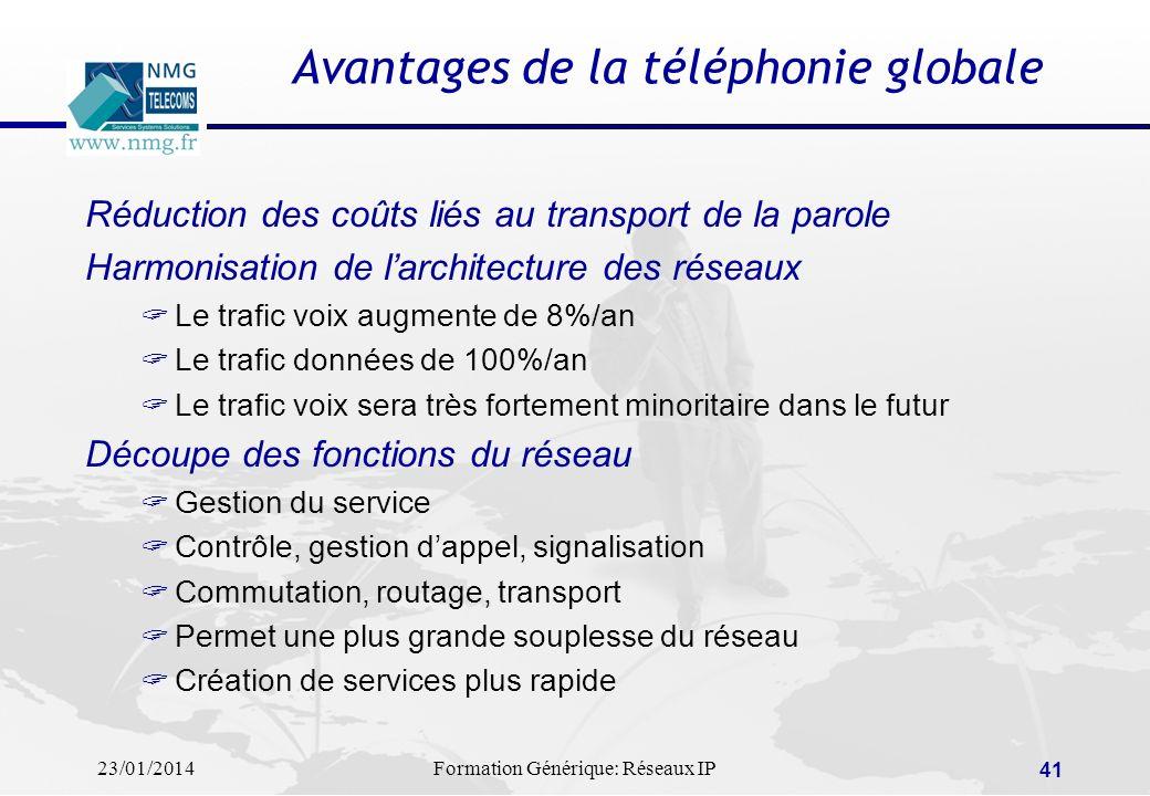 23/01/2014Formation Générique: Réseaux IP 41 Avantages de la téléphonie globale Réduction des coûts liés au transport de la parole Harmonisation de la
