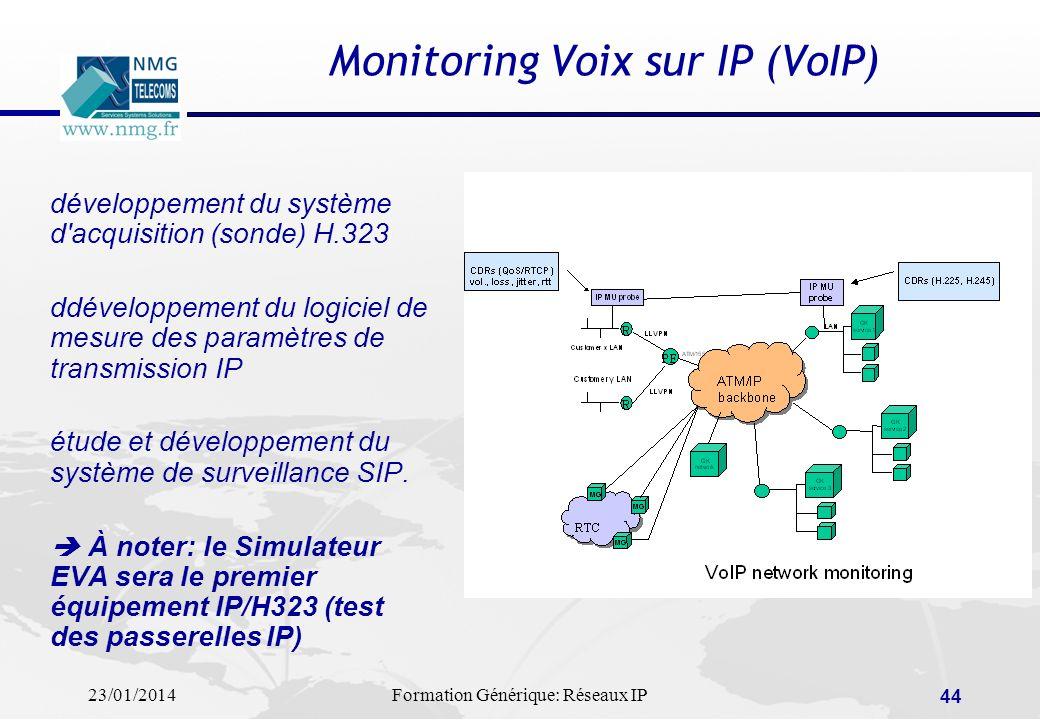 23/01/2014Formation Générique: Réseaux IP 44 Monitoring Voix sur IP (VoIP) développement du système d'acquisition (sonde) H.323 ddéveloppement du logi