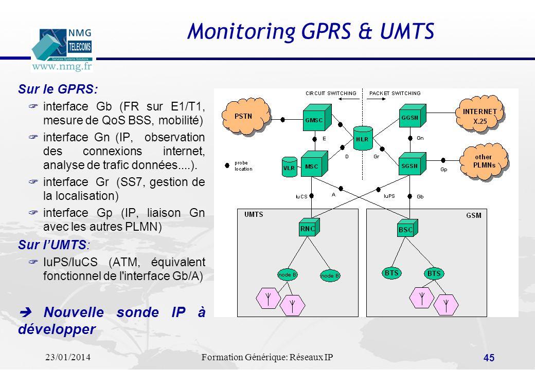 23/01/2014Formation Générique: Réseaux IP 45 Monitoring GPRS & UMTS Sur le GPRS: interface Gb (FR sur E1/T1, mesure de QoS BSS, mobilité) interface Gn