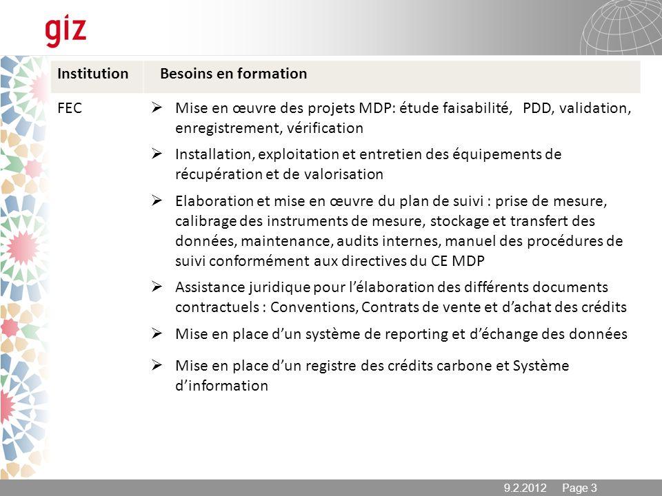 9.2.2012 Page 3 Institution Besoins en formation FEC Mise en œuvre des projets MDP: étude faisabilité, PDD, validation, enregistrement, vérification I