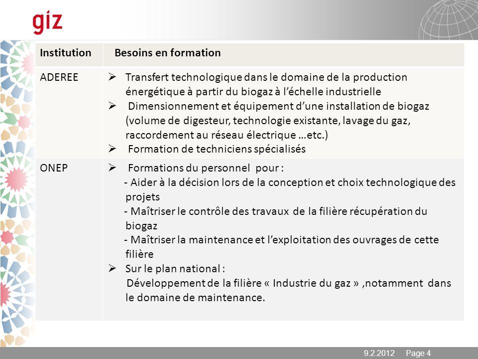 9.2.2012 Page 4 Institution Besoins en formation ADEREE Transfert technologique dans le domaine de la production énergétique à partir du biogaz à léch