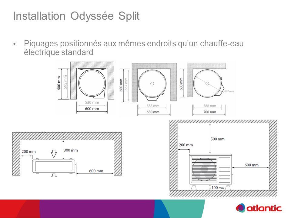 Installation Odyssée Split Piquages positionnés aux mêmes endroits quun chauffe-eau électrique standard