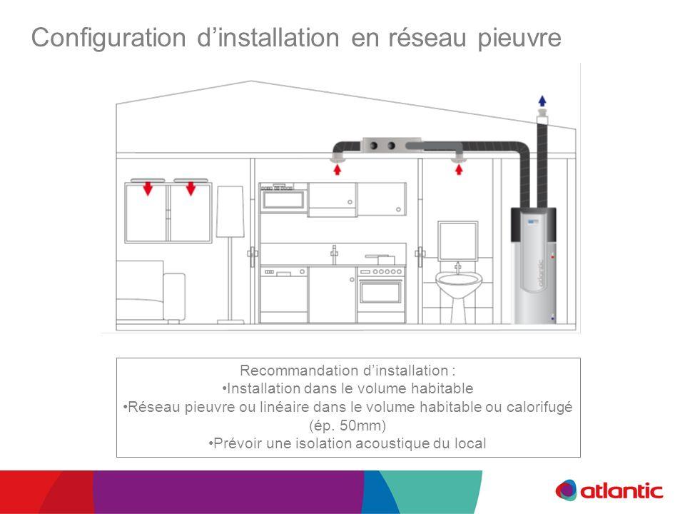 Configuration dinstallation en réseau pieuvre Recommandation dinstallation : Installation dans le volume habitable Réseau pieuvre ou linéaire dans le