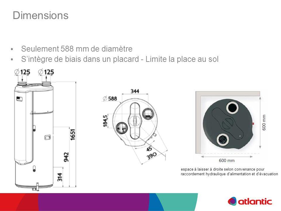 Dimensions Seulement 588 mm de diamètre Sintègre de biais dans un placard - Limite la place au sol espace à laisser à droite selon convenance pour rac