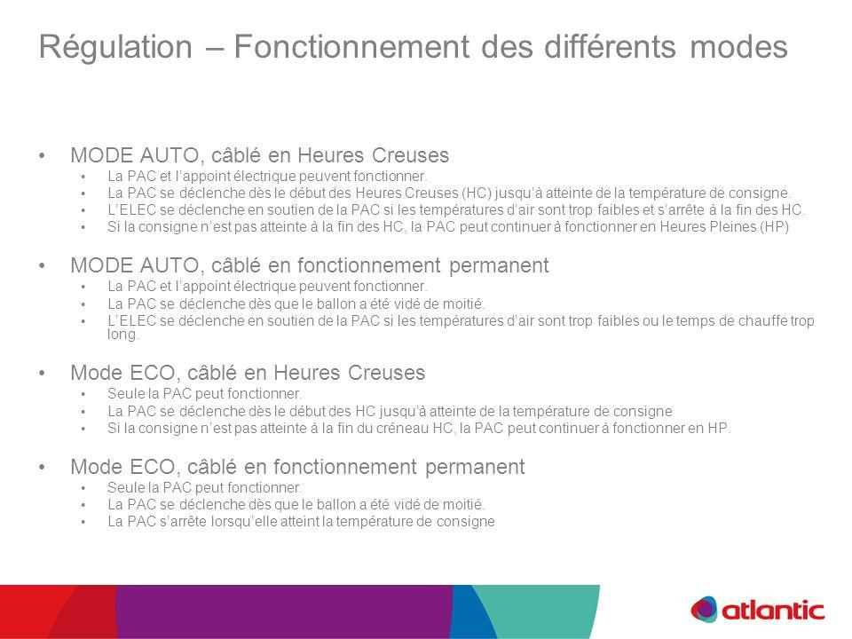 Régulation – Fonctionnement des différents modes MODE AUTO, câblé en Heures Creuses La PAC et lappoint électrique peuvent fonctionner. La PAC se décle