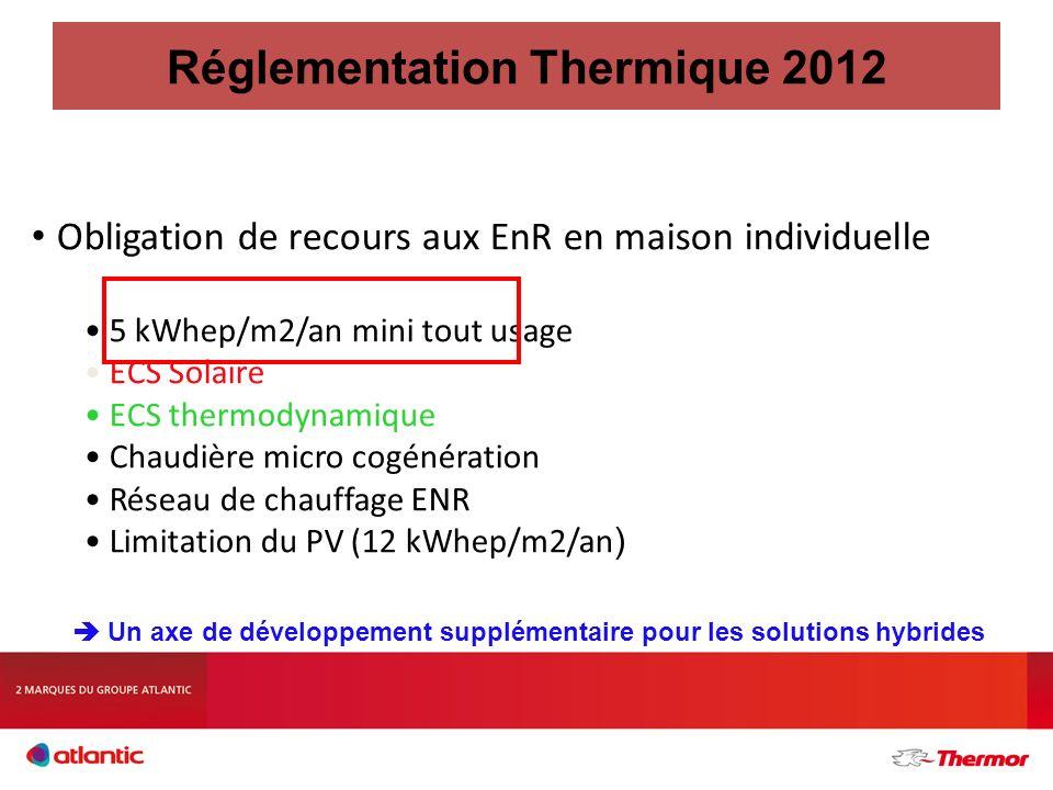 Réglementation Thermique 2012 Obligation de recours aux EnR en maison individuelle 5 kWhep/m2/an mini tout usage ECS Solaire ECS thermodynamique Chaud
