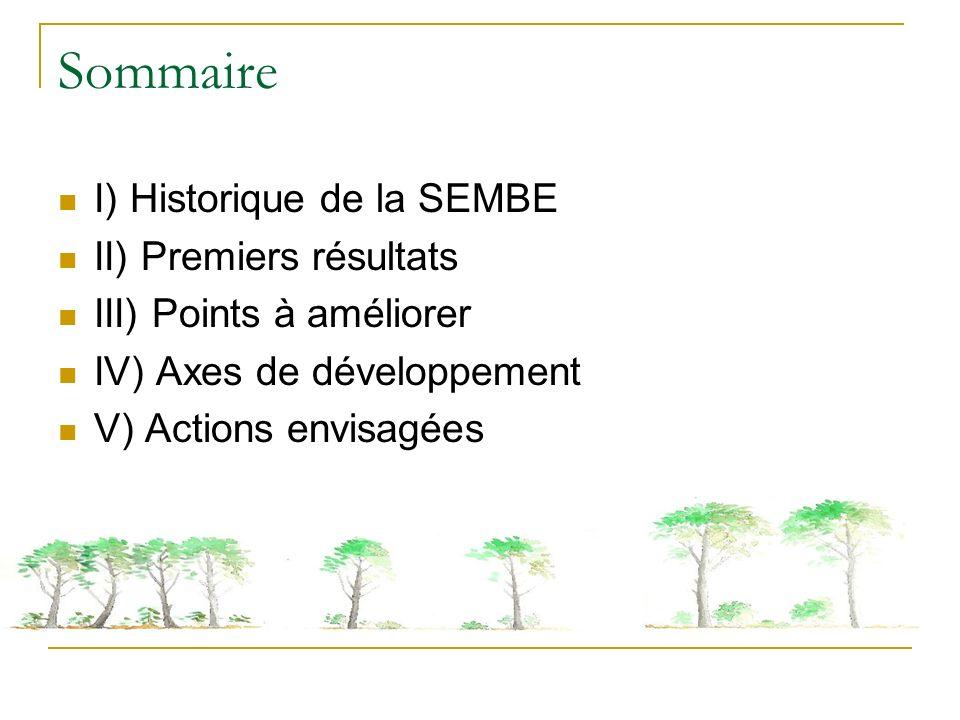 Sommaire I) Historique de la SEMBE II) Premiers résultats III) Points à améliorer IV) Axes de développement V) Actions envisagées