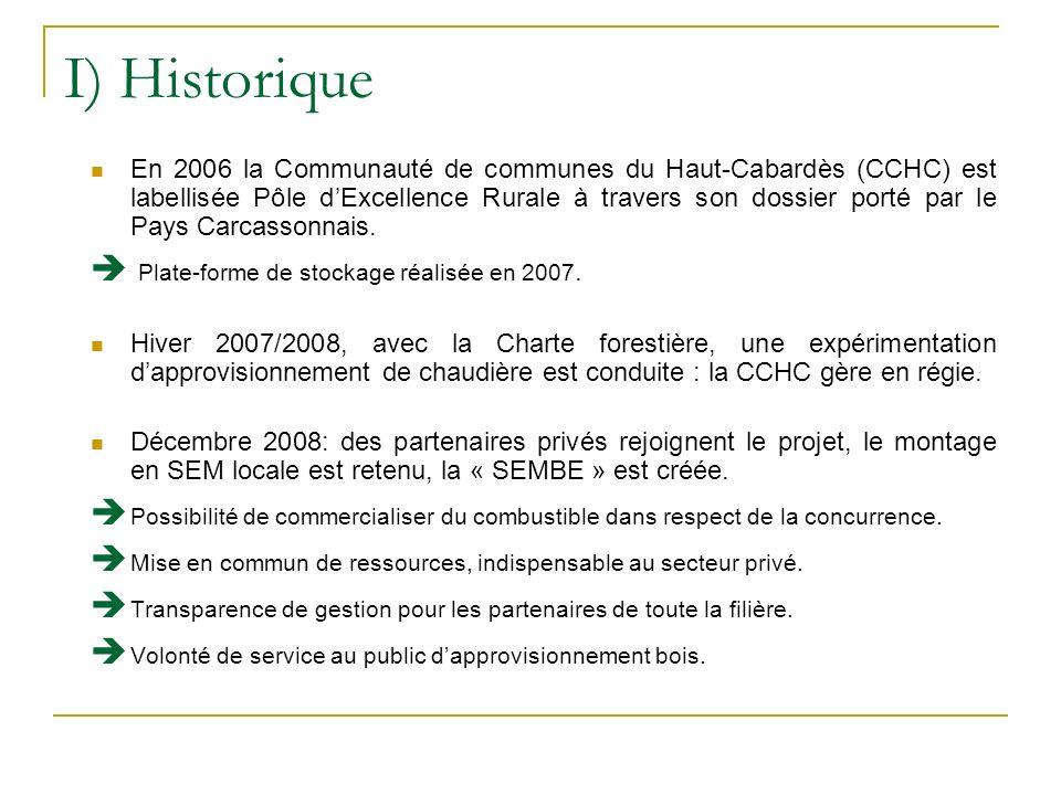 I) Historique En 2006 la Communauté de communes du Haut-Cabardès (CCHC) est labellisée Pôle dExcellence Rurale à travers son dossier porté par le Pays