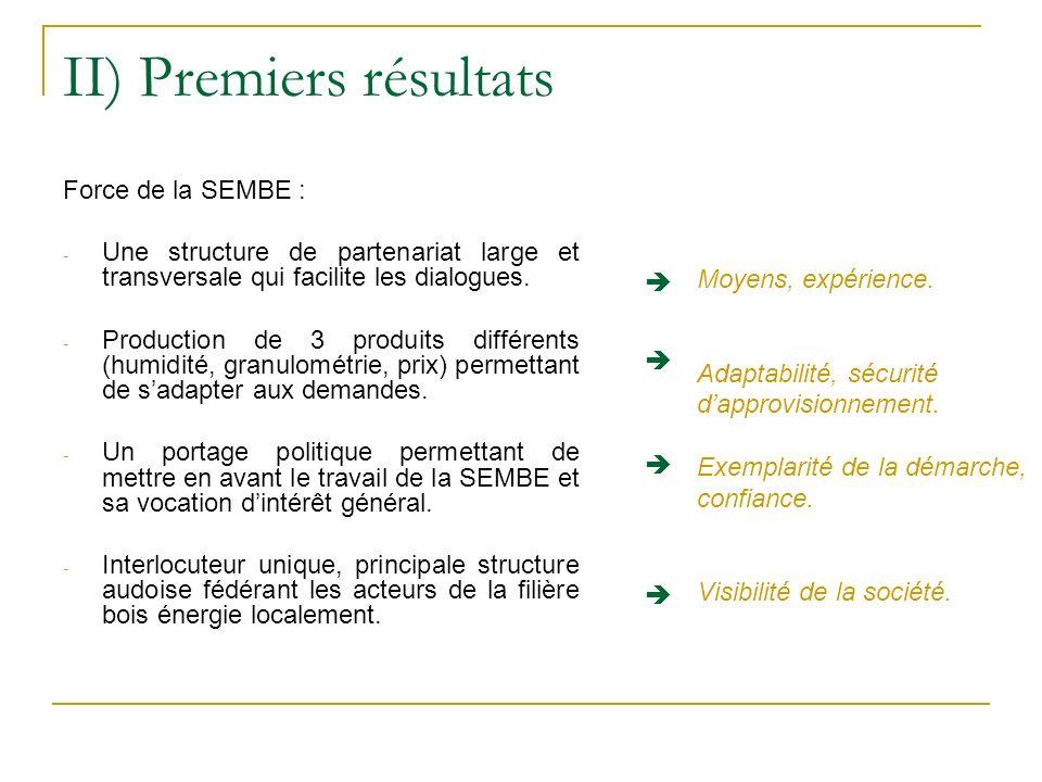 II) Premiers résultats Force de la SEMBE : - Une structure de partenariat large et transversale qui facilite les dialogues. - Production de 3 produits