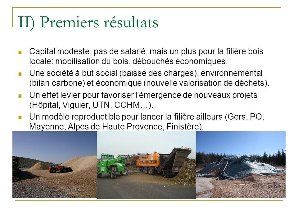 II) Premiers résultats Capital modeste, pas de salarié, mais un plus pour la filière bois locale: mobilisation du bois, débouchés économiques. Une soc