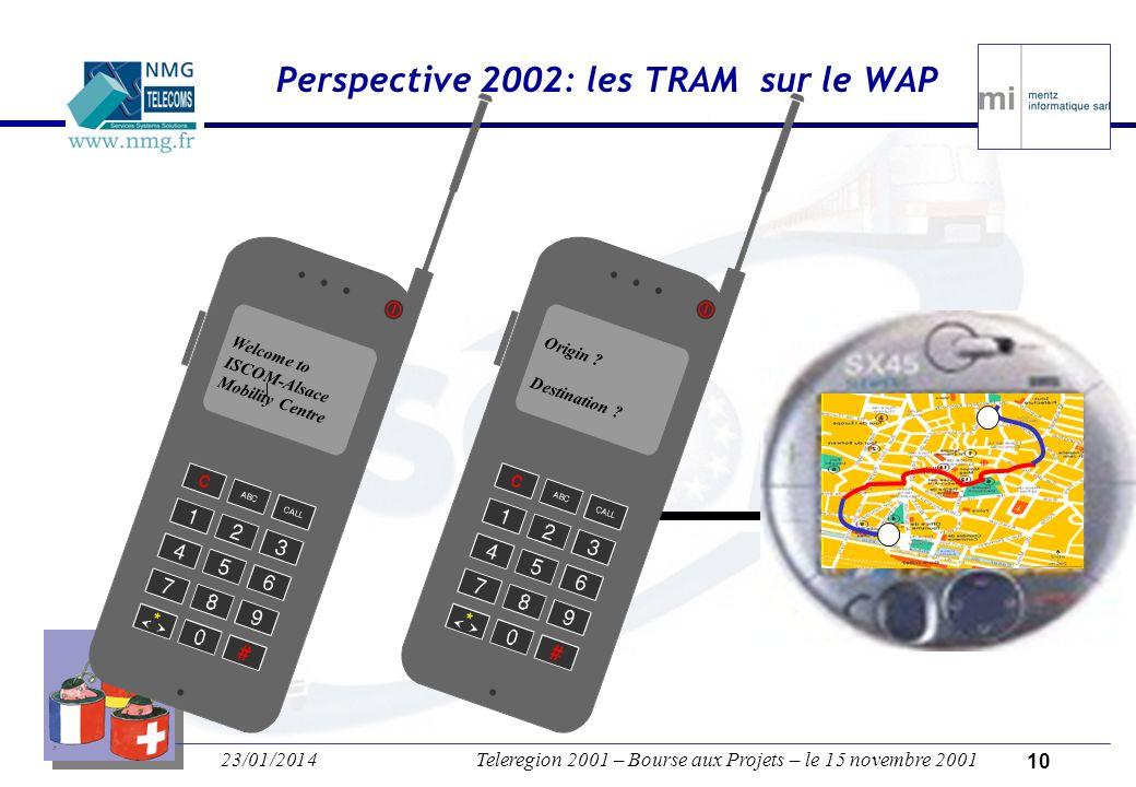 23/01/2014Teleregion 2001 – Bourse aux Projets – le 15 novembre 2001 9 Données SMS pour les requêtes et les réponses de type alphanumériques Éventuellement logos, graphiques simples et sons....