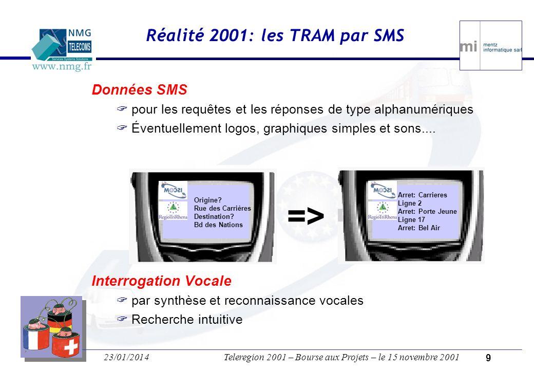 23/01/2014Teleregion 2001 – Bourse aux Projets – le 15 novembre 2001 8 ISCOM: détail dItinéraire sur le web D A C