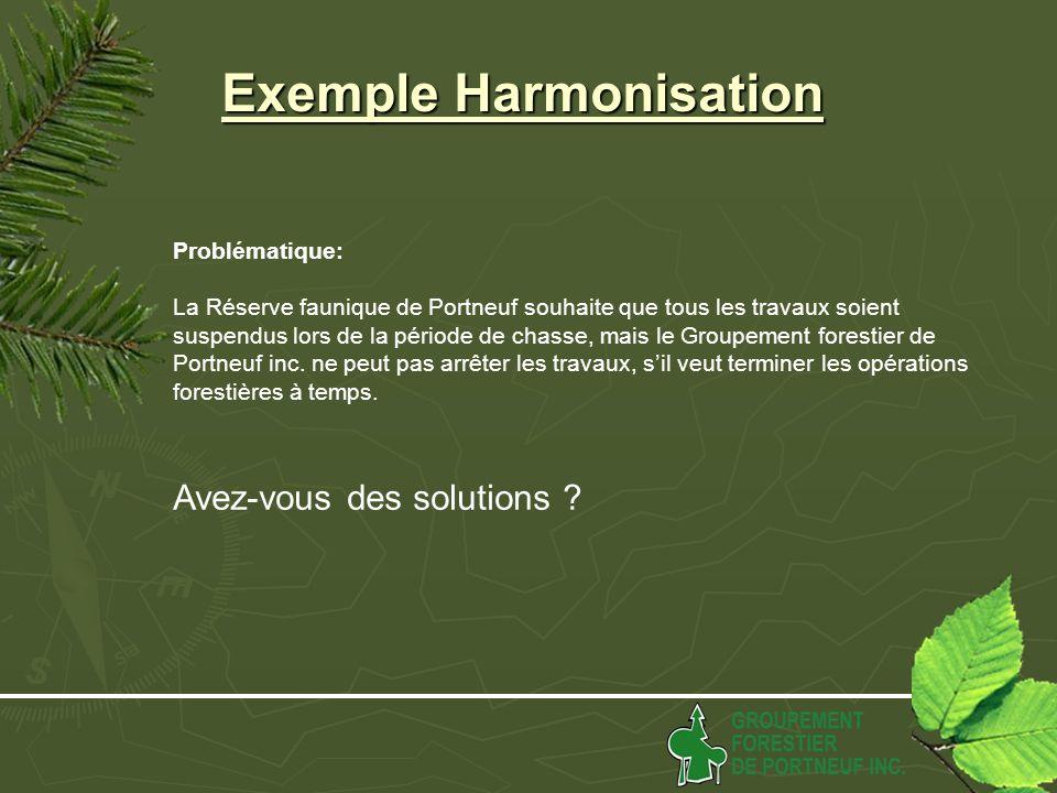 Exemple Harmonisation Problématique: La Réserve faunique de Portneuf souhaite que tous les travaux soient suspendus lors de la période de chasse, mais le Groupement forestier de Portneuf inc.