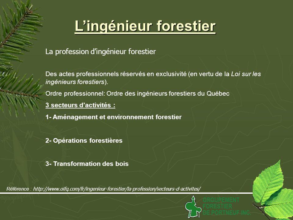 Lingénieur forestier La profession dingénieur forestier Des actes professionnels réservés en exclusivité (en vertu de la Loi sur les ingénieurs forestiers).