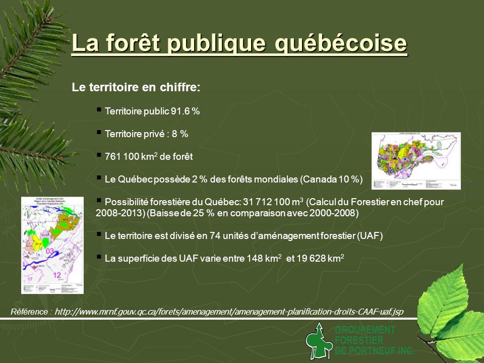 La forêt publique québécoise Le territoire en chiffre: Territoire public 91.6 % Territoire privé : 8 % 761 100 km 2 de forêt Le Québec possède 2 % des forêts mondiales (Canada 10 %) Possibilité forestière du Québec: 31 712 100 m 3 (Calcul du Forestier en chef pour 2008-2013) (Baisse de 25 % en comparaison avec 2000-2008) Le territoire est divisé en 74 unités daménagement forestier (UAF) La superficie des UAF varie entre 148 km 2 et 19 628 km 2 Référence : http://www.mrnf.gouv.qc.ca/forets/amenagement/amenagement-planification-droits-CAAF-uaf.jsp