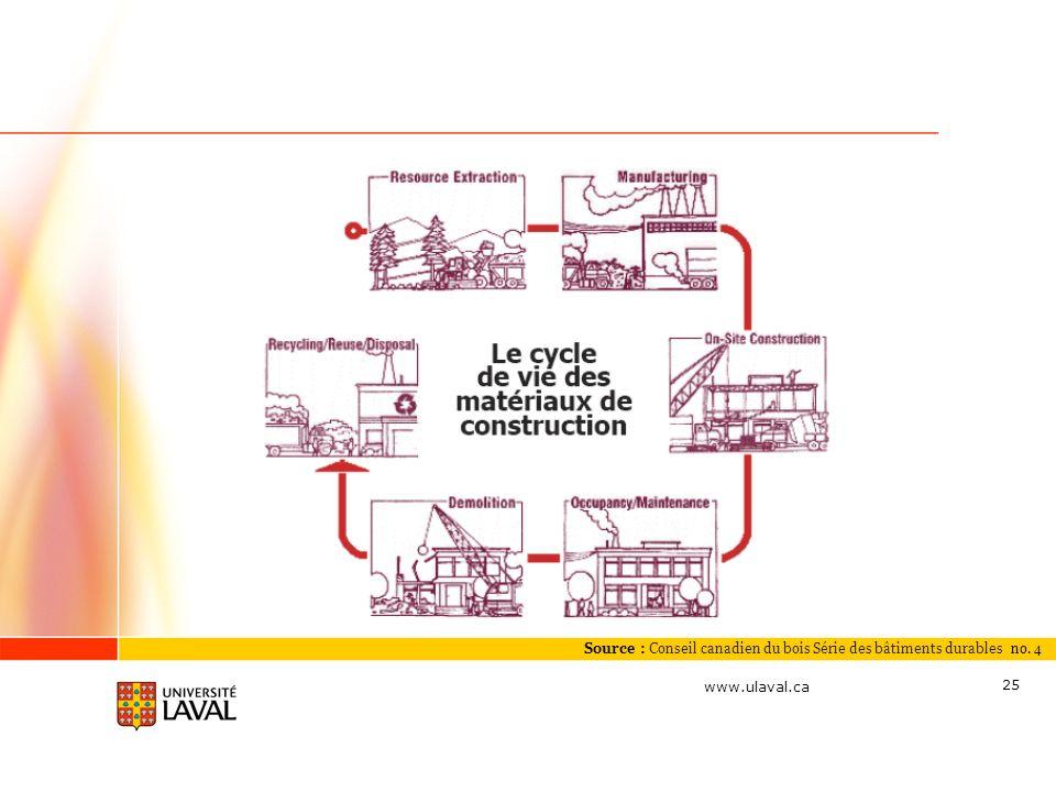 www.ulaval.ca 25 Source : Conseil canadien du bois Série des bâtiments durables no. 4