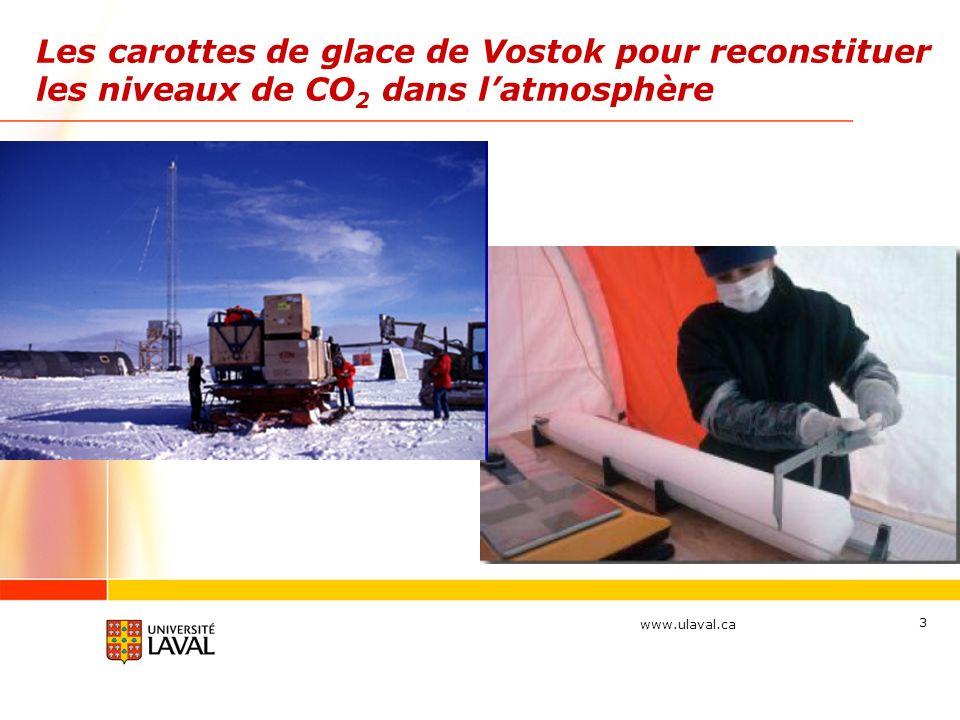 www.ulaval.ca 3 Les carottes de glace de Vostok pour reconstituer les niveaux de CO 2 dans latmosphère