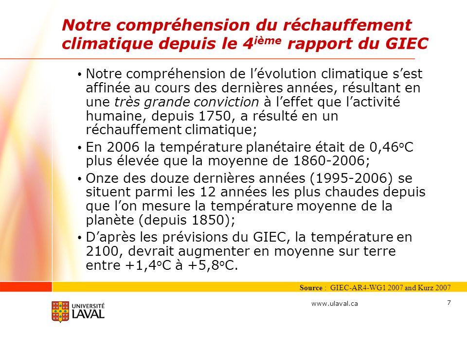 www.ulaval.ca 8 La situation mondiale des échanges de carbone Source : GIEC AR4 – WG3 2007 SOURCESG tonnes de C/an Combustibles fossiles6,4 Déforestation dans les tropiques1,6 SOURCES TOTALES8,0 PUITS Océans2,2 Afforestation et augmentation de biomasse 2,6 PUITS TOTAUX4,8 Bilan net des émissions3,2