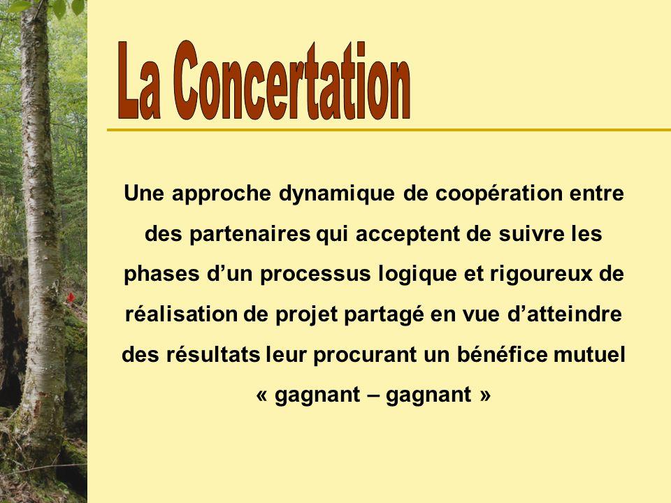 Une approche dynamique de coopération entre des partenaires qui acceptent de suivre les phases dun processus logique et rigoureux de réalisation de pr