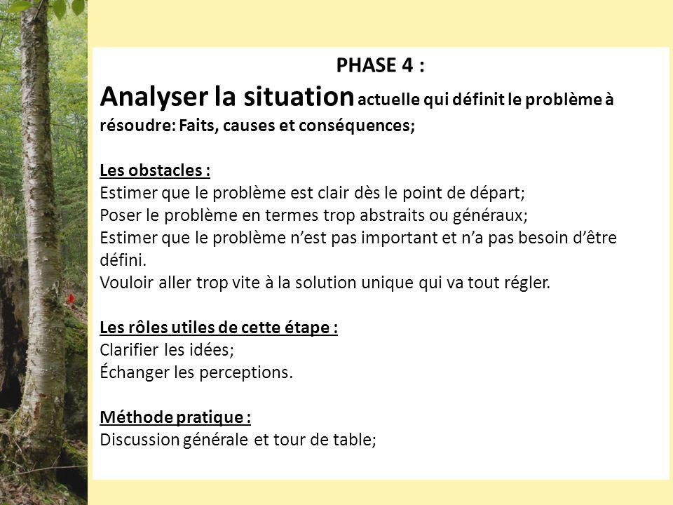 PHASE 4 : Analyser la situation actuelle qui définit le problème à résoudre: Faits, causes et conséquences; Les obstacles : Estimer que le problème es