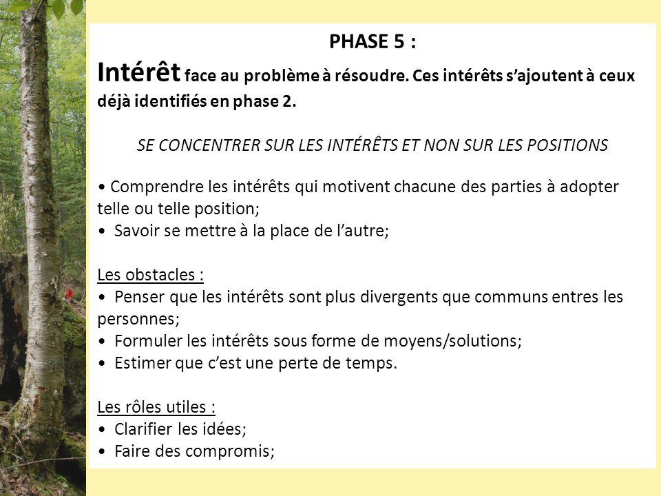 PHASE 5 : Intérêt face au problème à résoudre. Ces intérêts sajoutent à ceux déjà identifiés en phase 2. SE CONCENTRER SUR LES INTÉRÊTS ET NON SUR LES