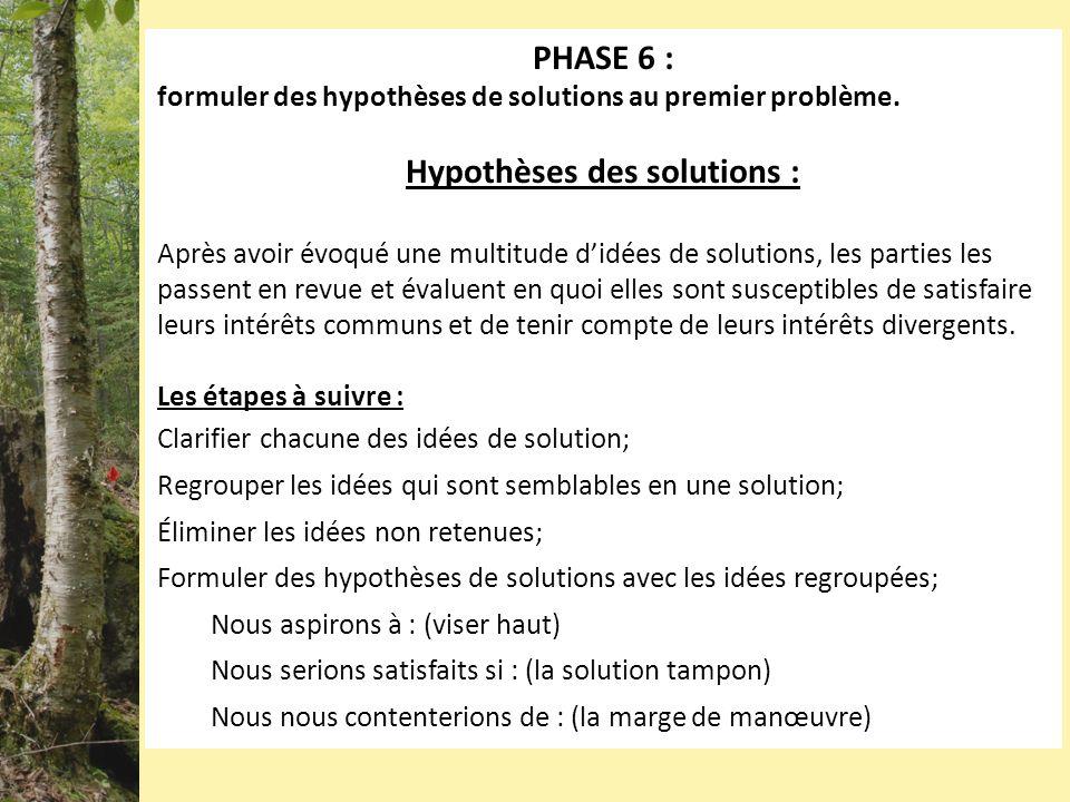 PHASE 6 : formuler des hypothèses de solutions au premier problème. Hypothèses des solutions : Après avoir évoqué une multitude didées de solutions, l