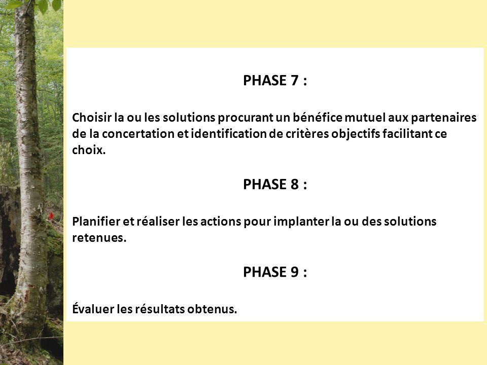 PHASE 7 : Choisir la ou les solutions procurant un bénéfice mutuel aux partenaires de la concertation et identification de critères objectifs facilitant ce choix.