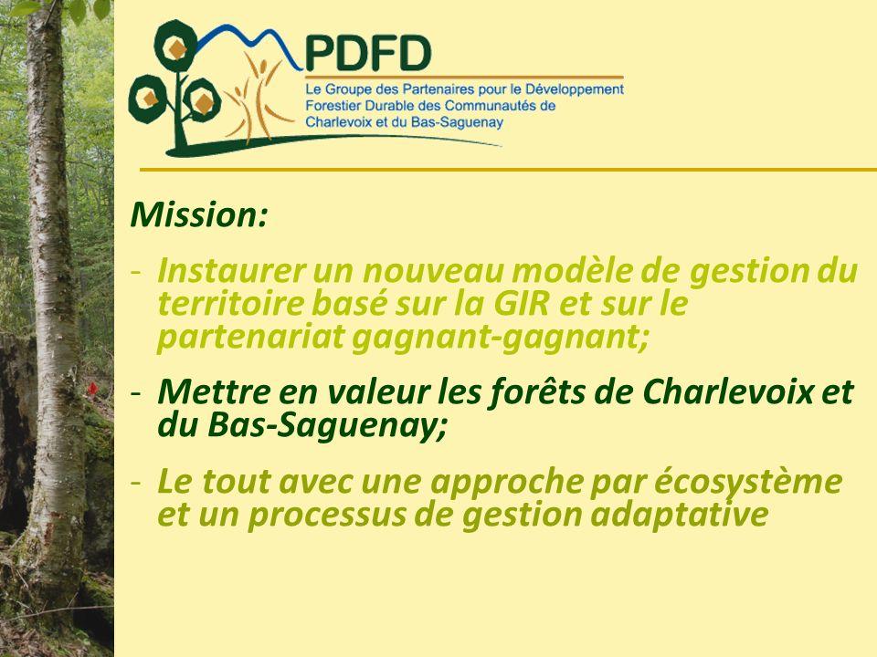 Mission: -Instaurer un nouveau modèle de gestion du territoire basé sur la GIR et sur le partenariat gagnant-gagnant; -Mettre en valeur les forêts de