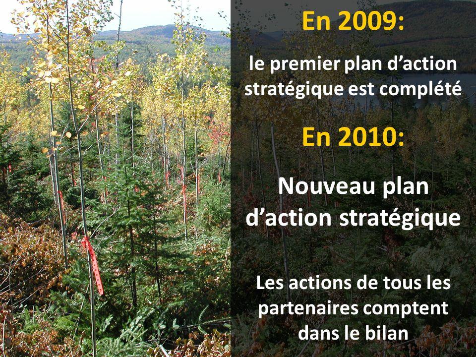 En 2009: le premier plan daction stratégique est complété En 2010: Nouveau plan daction stratégique Les actions de tous les partenaires comptent dans le bilan