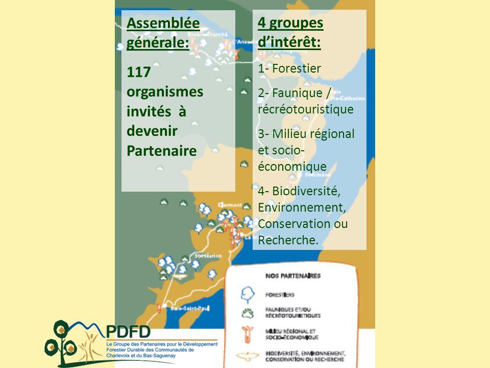 Assemblée générale: 117 organismes invités à devenir Partenaire 4 groupes dintérêt: 1- Forestier 2- Faunique / récréotouristique 3- Milieu régional et socio- économique 4- Biodiversité, Environnement, Conservation ou Recherche.