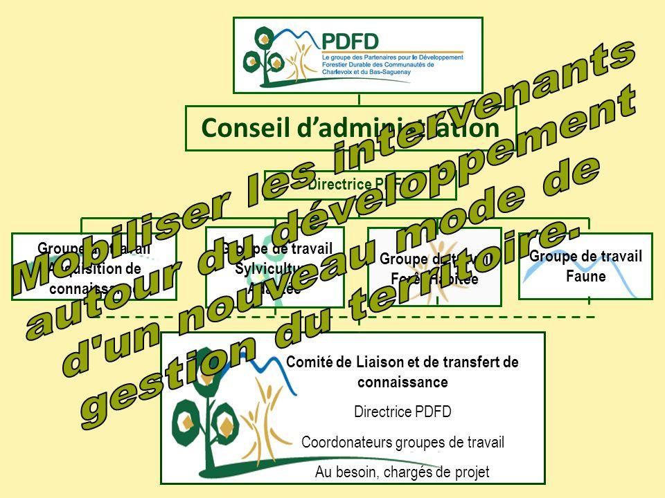 Groupe de travail Acquisition de connaissance Groupe de travail Sylviculture Adaptée Groupe de travail Forêt Habitée Groupe de travail Faune Comité de
