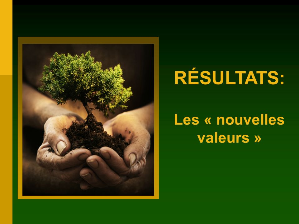 RÉSULTATS: Les « nouvelles valeurs »